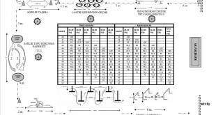 komiser-yardimciligi-fiziki-yeterlilik-parkuru-aciklandi