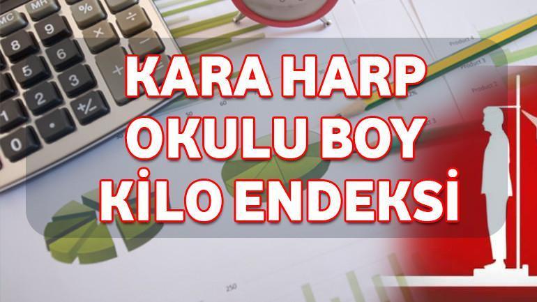 2021 – Kara Harp Okulu Boy Kilo Endeksi